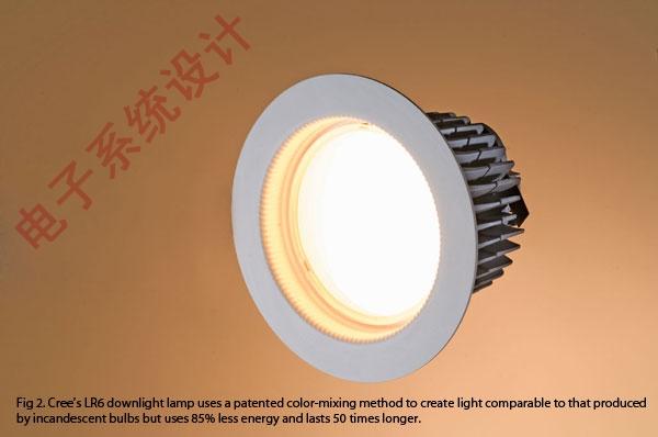 Cree公司的LR6筒灯采用获得专利的混色方法,可产生与白炽灯相当的光,但功耗要比白炽灯低85%,使用寿命是它的50倍