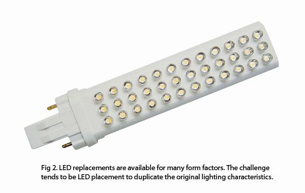 LED替代方案具有各种不同的外形尺寸。挑战往往是如何进行LED布局才能提供原有的照明特性。