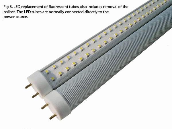 荧光灯的LED替代方案还涉及去掉镇流器。LED灯管一般与电源直接相连