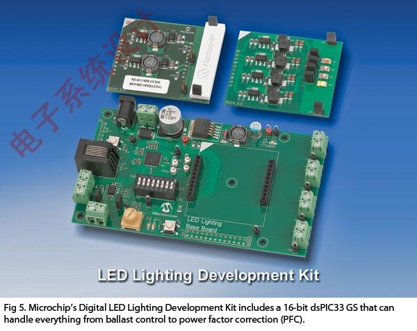 微芯公司的数字LED照明开发工具包提供一个16位dsPIC33数字信号控制器,该控制器可以处理从镇流器控制到功率因数校正(PFC)等所有电源管理任务