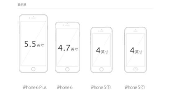 PK小米和锤子 iPhone6屏幕到底什么水平