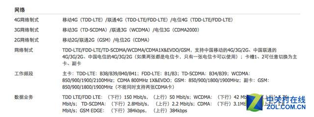 小米4c对比华为畅享5评测 塑料难敌金属红米note2 pro?
