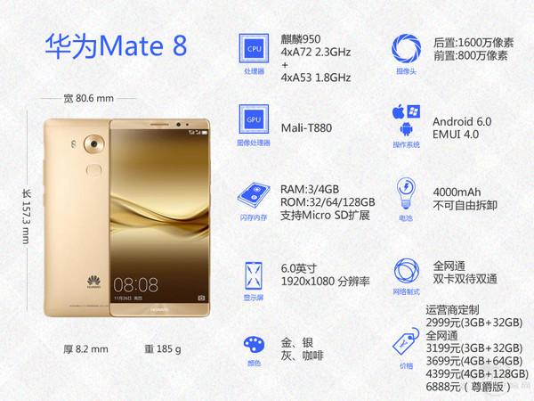 华为mate8评测+拆解  麒麟950最牛旗舰小米5来战