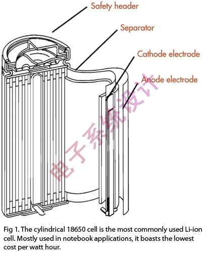 圆柱形18650电池是最常用的锂离子电池