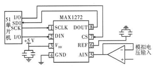 图4 MAX1272 的线路连接图