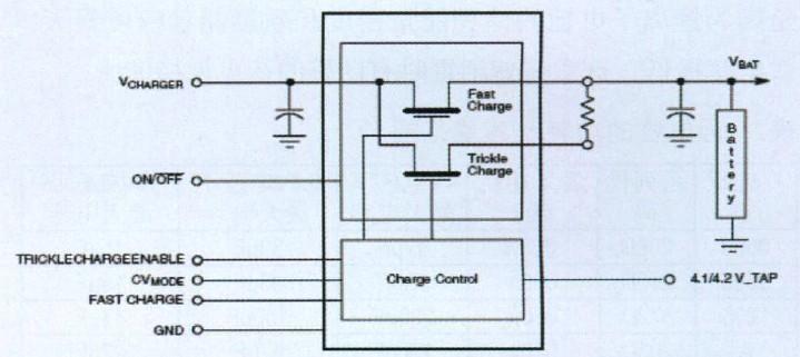 图1 使用威世 Siliconix Si9731实现的锂离子或镍镉/镍氢微处理器电池充电器