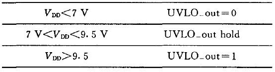 表1 UVLO 的状态对应表