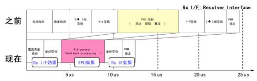 电路 电路图 电子 原理图 527_166