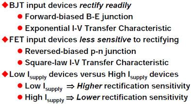 RFI整流原理分析和预防方法