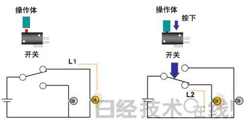 利用电路切换操作使用开关