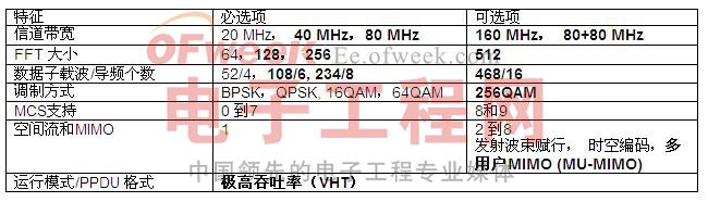 单票 电路 电路图 电子 票 票据 原理图 650_186
