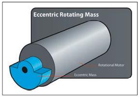 偏转质量 (ERM) 触觉传动器结构图