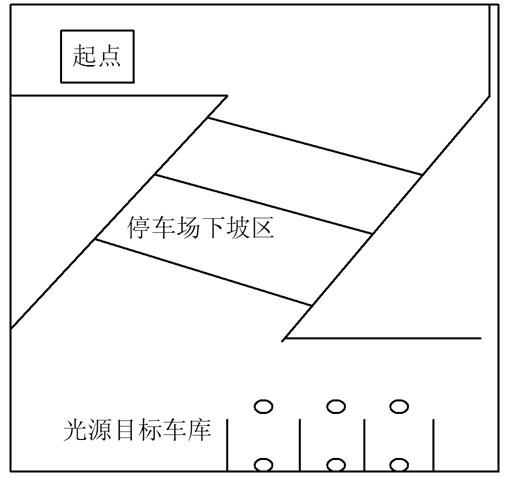 图2 停车场系统设计图