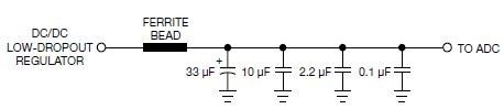 图3,此电源滤波器采用了一只33μF钽电容做宽频去耦,而10μF、2.2μF和 0.1μF的陶瓷电容则有狭窄的谐振频率