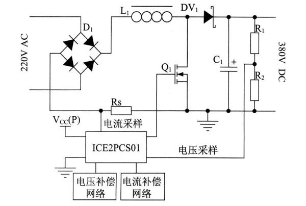 2.2.4 吸收回路及滤波回路的设计   为解决关断时器件的过压问题, 在图3 中由D1, R1, C4 组成RCD 缓冲器, 通过减缓Q1 漏源极电压的上升速度使下降的电流波形同上升的电压波形之间的重叠尽量小, 以达到减小开关管损耗的目的。   同理由D4, R4, C8 对Q2 的关断过程进行保护。   在输出整流二极管之后采用LC 滤波电路减小输出电流电压纹波。滤波电感L1 的作用是使负载电流的波动减小,滤波电容C5 的作用是使输出电压的纹波减小。当负载突减时, 滤波电容储能; 负载突增时,电容