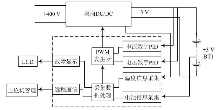 双向DC/ DC 拓扑结构实现大压差变换电路设计   摘要: 提出一种用于锂电池化成技术的新型双向DC/ DC 拓扑结构。采用两级双向DC/ DC 拓扑结构, 一级使用半桥双向变换器, 另一级使用Buckboo st 双向变换器, 用数字信号处理器对Buckboo st 双向变换器进行闭环控制, 能实现输入电压和输出电压有较大压差的情况下进行变换。在Matlab/ Simlink 下对该拓扑结构进行验证。结果表明, 该变换器性能稳定, 能有效地实现3 V 电池电压和400 V 母线电压双向变换。   0