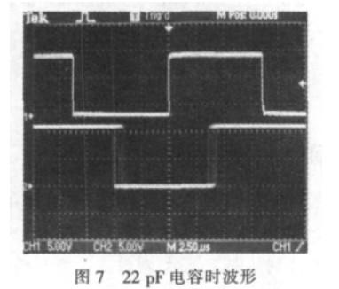 误差放大器的自激振荡及解决方法