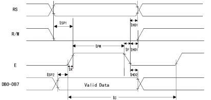 51单片机教程(七):lcd1602液晶显示模块