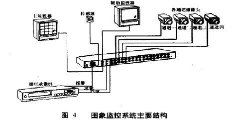 3.热释电红外线感应器在图像监控系统的应用