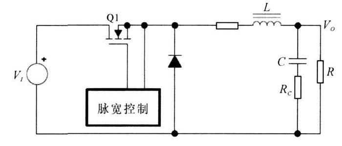 3 几种控制方式的比较   3. 1 影响脉冲负载的主要因素   由脉冲负载的基本原理可以得到, 影响电压跌落的因素有输出电容的等效电阻、等效电感和输出电容的容量以及反馈环路的响应速度。负载电流变换越快, 等效电感导致的电压跌落幅度越大。在实际电路中, 输出电容的等效电阻、等效电感可以通过选取合适的电容及合理的版图布局进行改善。从图6 可以看出, 影响电压跌落的幅度归咎到反馈环路的响应速度, 即取决于反馈环路的带宽。      图6 图5中B处的放大波形   在非隔离的电源中, 线性稳压器可以实现很宽