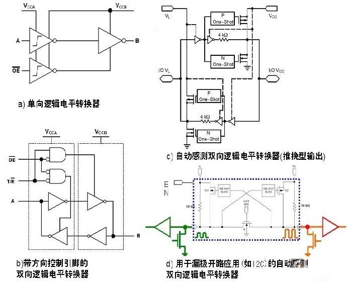 图2:几种双电源逻辑电平转换器的结构示意图.