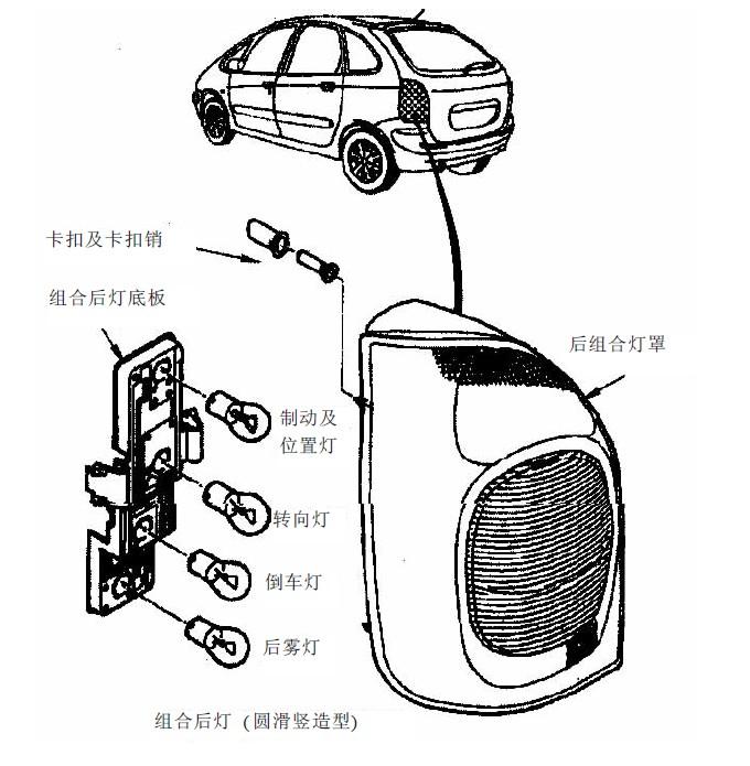 """尾灯   虽然没有象前灯的发展那样引人关注, 但尾灯系统同样发生了巨大的变化。其中的一个方面是智能化, 就是使汽车尾灯自动的执行工作, 改善与其他道路使用者之间的交流功能。例如, 如果频繁的忘记关闭或者误用雾灯就会自动的由尾灯取代, 不过这还要取决于具体天气条件。   用于照明系统中的传感器会探测透镜周围的环境状况、污染物,甚至速度和交通信息。当有汽车尾随时, 输入信息经分析后, 尾灯的工作方式自动改为""""有雾""""状态,减少尾灯的亮度, 避免车祸的发生。通过采用脉冲宽度调整LED,"""