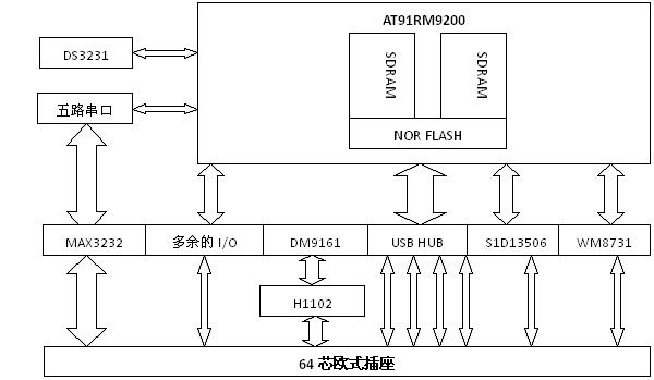 电路 电路图 电子 原理图 600_349