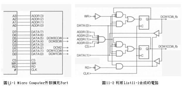 数字电路设计盲点实例与对策分析