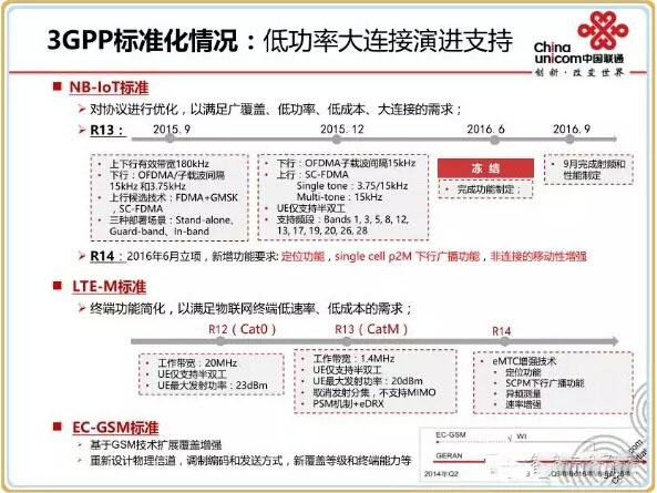 NB-IoT原力觉醒 看三大运营商如何借势突围?