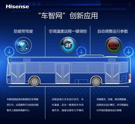"""海信""""车智网""""系统首次亮相 智慧公交再升级"""