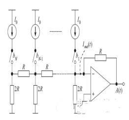 图1 电阻型DAC的结构图