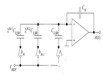 图2 电容型DAC的结构图