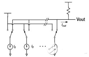 图4 输出直接利用负载电阻进行转换