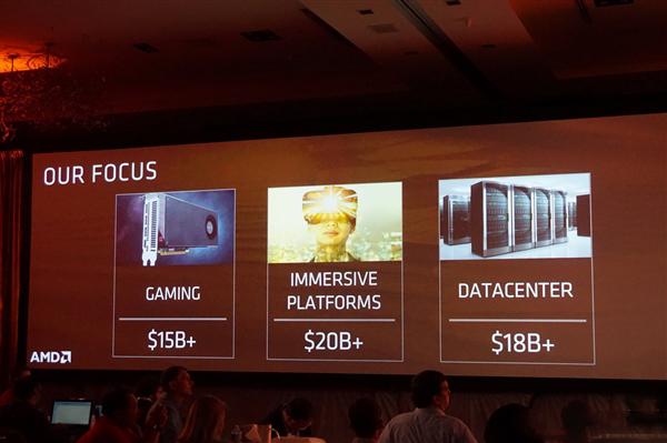 性能强悍对飙i7!AMD Zen架构全球公开