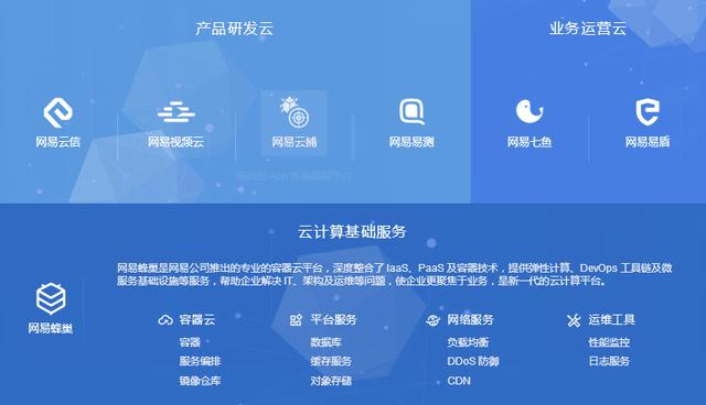 """网易云计算开官网 首期上线""""七朵云"""""""