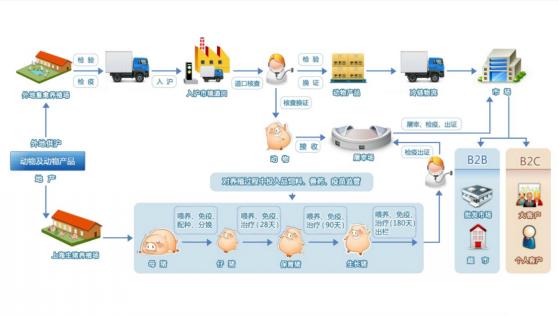 nb-iot——农业物联网产业化的新路径