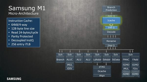 三星公布了自主CPU架构Exynos M1设计细节