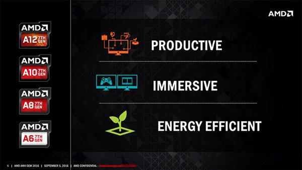 AMD正式出货第七代桌面APU:能效提升40%