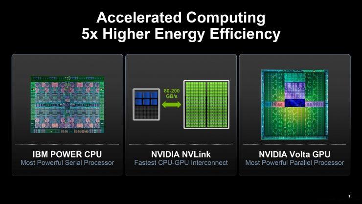 IBM和NVIDIA新款人工智能服务器又把英特尔秒了
