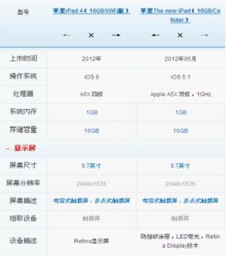 iPad4与iPad3对比评测 图8
