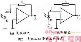 光电检测系统中微弱光信号前置放大电路的设计 图2