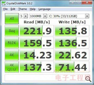 详解HDD机械硬盘和SSD固态硬盘区别和优劣