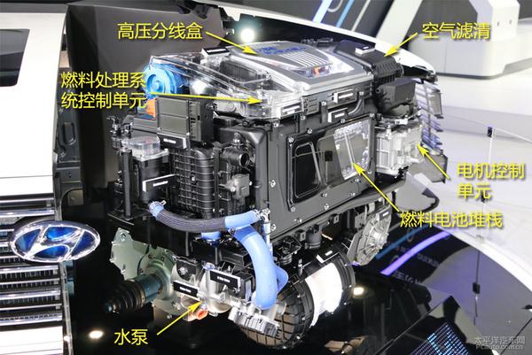 揭开神秘面纱 解析现代ix35氢燃料电池车
