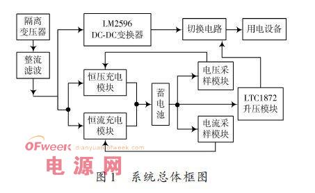 以lm2596为核心的不间断直流电源设计