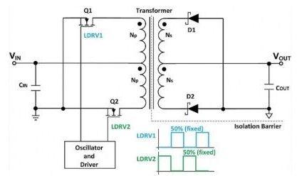 隔离式dc/dc转换器的三类电压调节方案