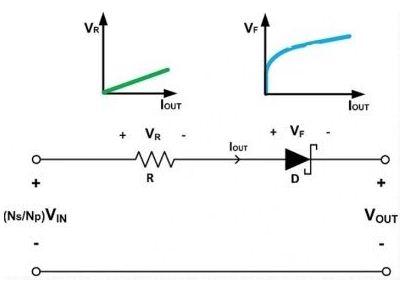 由于成本低且电路十分简单,因此这些未调节型隔离式dc/dc转换器常被用