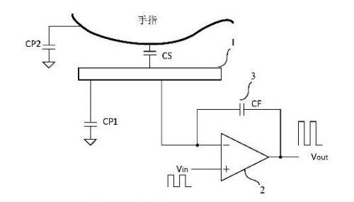 图6.2基于放大器的浮空地驱动rf型
