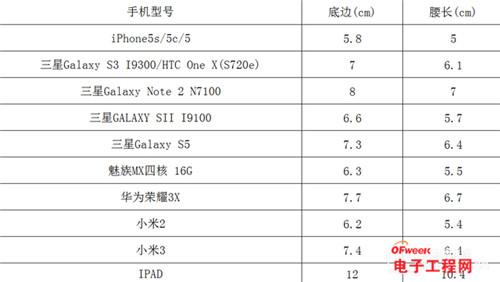 全息投影/米键领衔 2014热门十大创意DIY集锦(上篇)