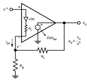 技巧分享:电流反馈放大器如何为我所用?
