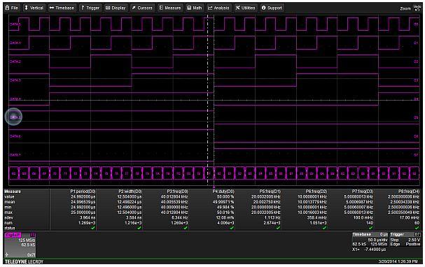 用混合信号示波器探测模拟和数字信号